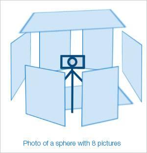 如何把图片自动生成全景图?用什么拼接/制作软件?-酷雷曼全景问答